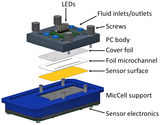 Waste sensor flow-through cell based on foils