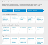 Customer Journey: Investor Consulting