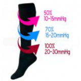 socks compression ekg white (1)