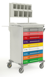Broselow coloured drawer font carts