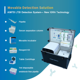Movable Detection Solution