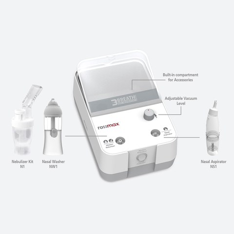 NK1000 3in1 Respiratory Solution