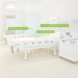 2020Medica-nursing bed monitoring solution