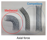 Colorectal Stent_axial force