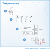 GA CoV 2 Antigen Rapid Test Procedure