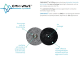 OMNI-WAVE™ by FLEXcon