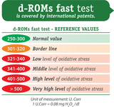 Reference Values d-ROMs Fast Test