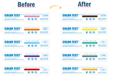 COLOR TEST® CHEMICAL INDICATORS