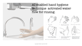 AI enabled wash basin