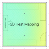 Eupry mapping heat map
