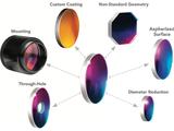 Modifikation von Optiken