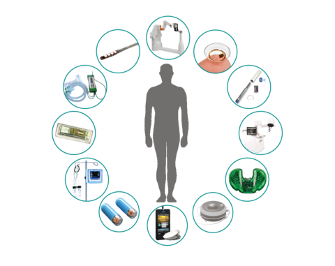 Full service contract manufacturer dedicated to medical devices