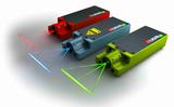 Laser Modules