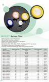 MF817 Syringe Filter