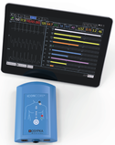 ICON CORE - Electrical Cardiometry