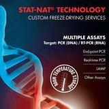 STAT-NAT Custom Service