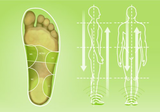 DIERS posture balance | Posture Correcting Insoles