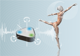 DIERS i emg | 2in1 Sensor: Inertial + EMG