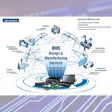 Design- und Fertigungsdienstleistungen für Hersteller medizinischer Geräte / OEM