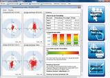 MediBalance Pro - Balance measurement with system