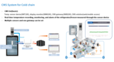 CMS System for cold chain monitoring